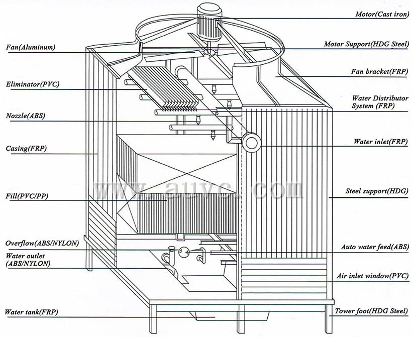 open circuit cooling tower.jpg