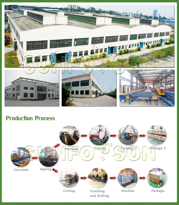 Aluminum Ground Mount Solar System Structure