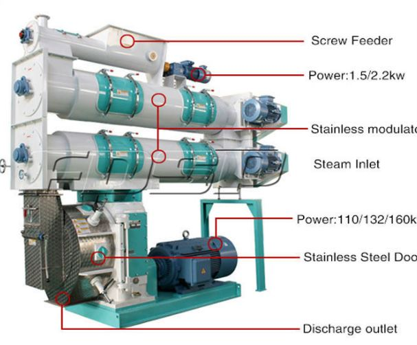 aqua feed pellet machine