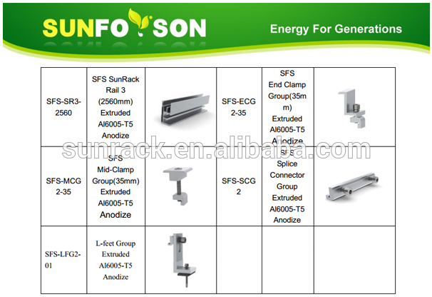 solar panel roof mounting brackets hardware systems for metal roof