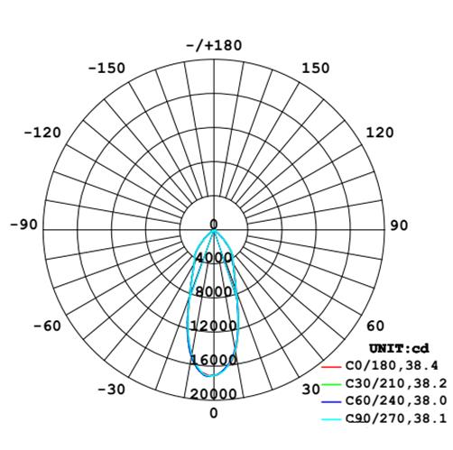 IP65 100W highbay light