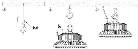 240W UFO installation