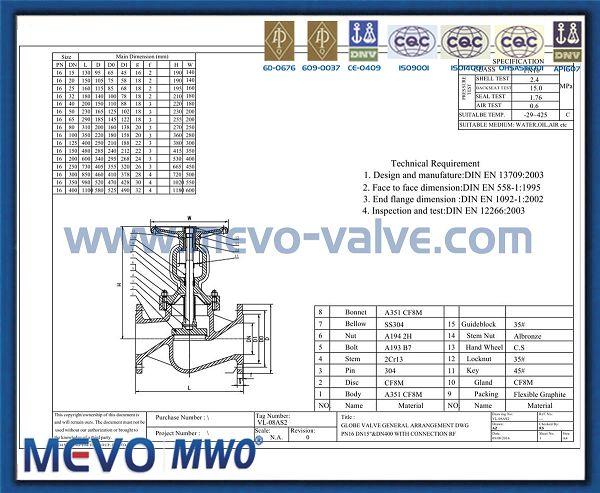 DIN GLOBE VALVE STAINLESS STEEL(001).jpg