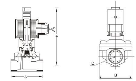 ZS常开式不锈钢电磁阀2.jpg