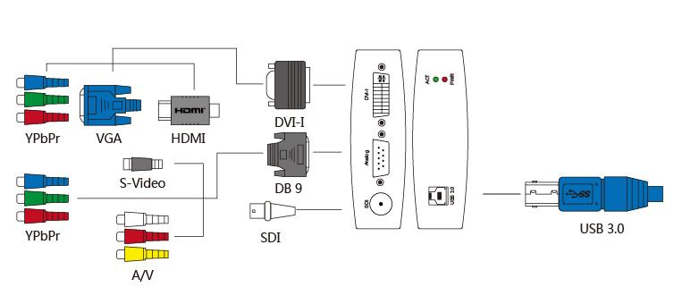 usb3 dal dongle interface.jpg