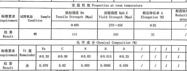 titanium plate report_副本