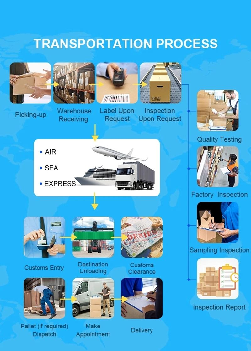 Fast-Air-Cargo-Freight-Shipping-From-China-to-USA-Europe.webp